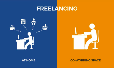 This image talks about how freelancers are shifting to working out of coworking spaces.