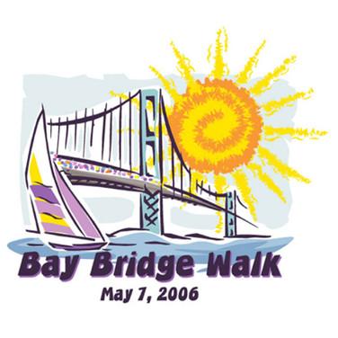 coronado-bay-bridge.jpg