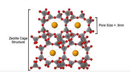 zeolite-particle.jpg