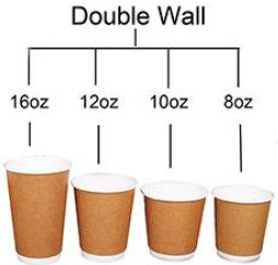 PLA Coated Double Wall Cups