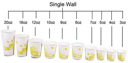 PLA Coated Single Wall Cups
