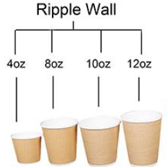 PLA Coated Ripple Wall Cups