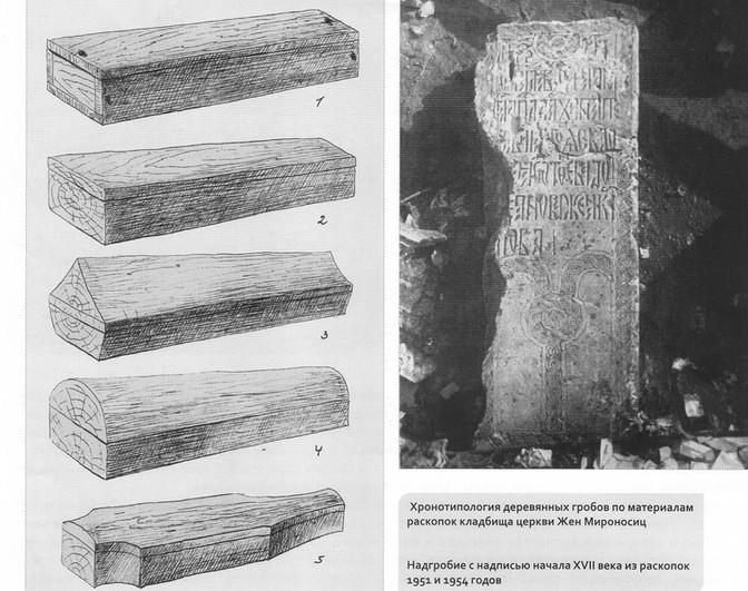 Хронотипология деревянных гробов