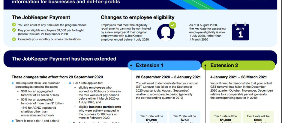 JobKeeper 2: Two thirds of employers who were in JobKeeper 1 not be eligible for JobKeeper 2