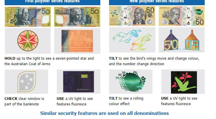 Counterfeit Notes on the Northern Beaches