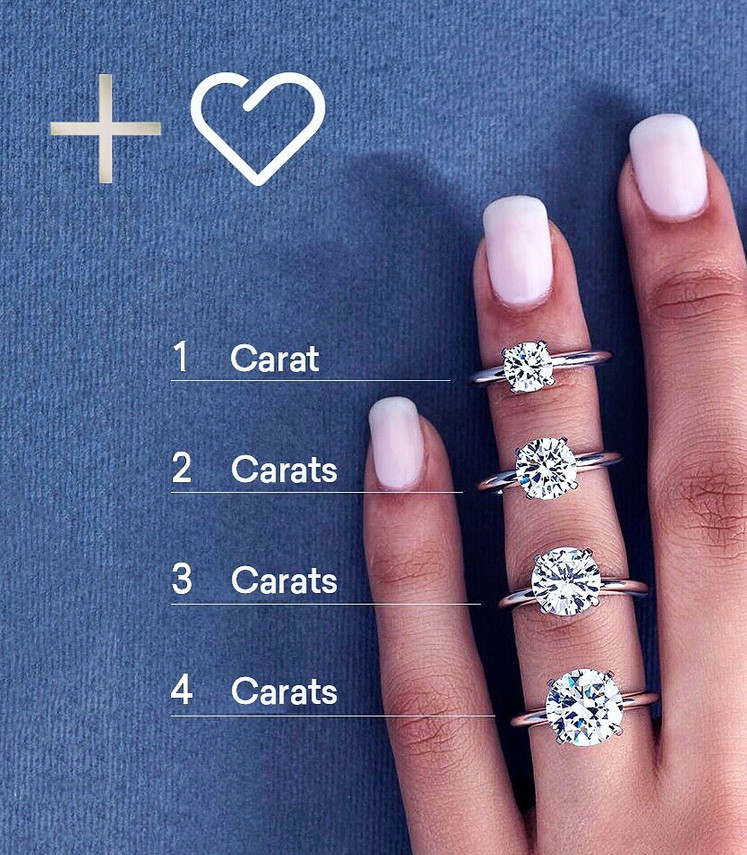 How Much Should You REALLY Spend on an Engagement Ring in 2018.