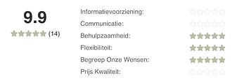 Reviews Uitvaartplatform