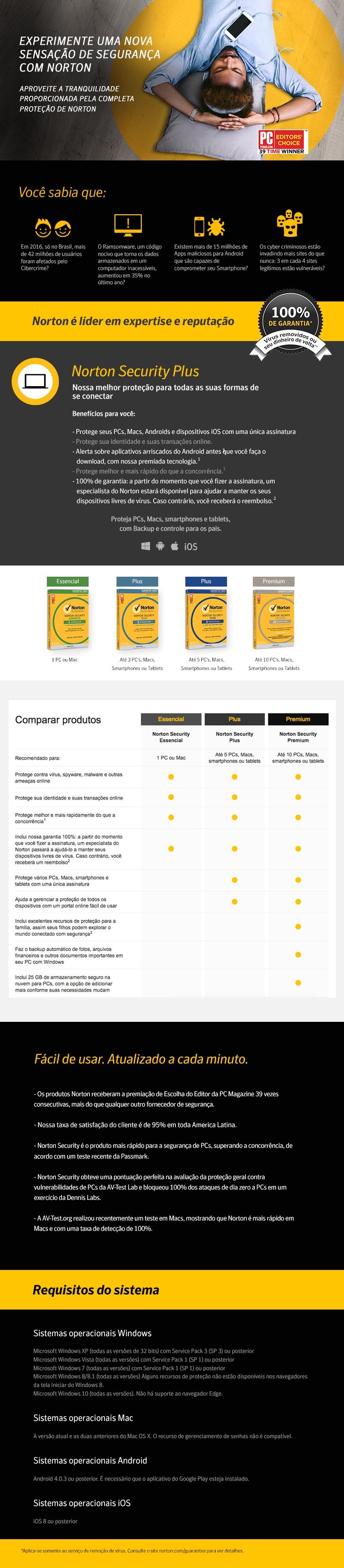 Aplicativos Norton Symantec