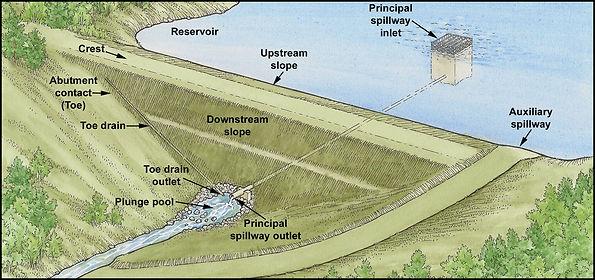 Earthen Dam Typical.jpg