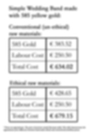 Table with comparison of ethical and un-