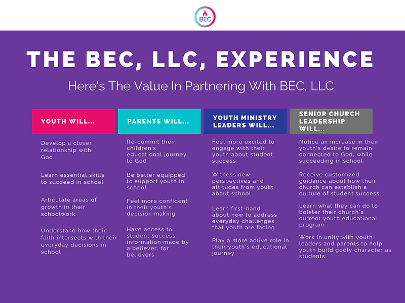 The BEC, LLC, Experience (5).png