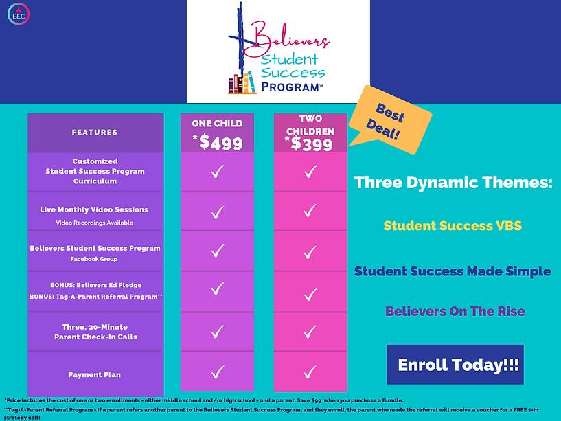 The Believers Student Success Program (1