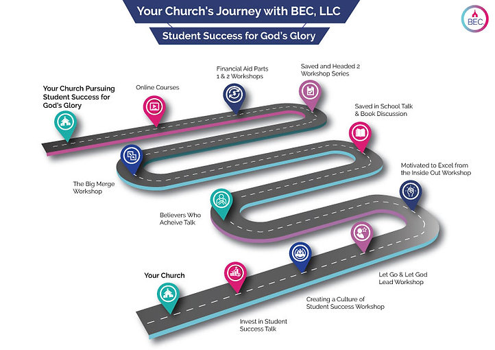 Your Church's Journey with BEC, LLC