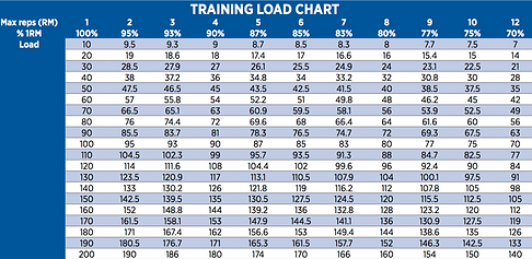 Training loading chart.png