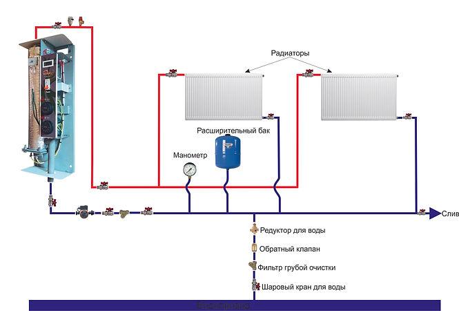 схема WCS N cdr.jpg