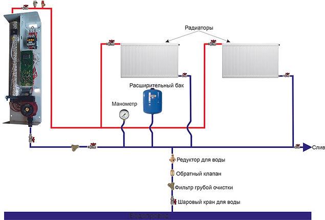 сенсорный электрокотел М на сайт .jpg