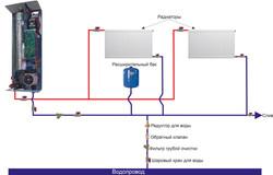 схема подключения  WCS MG