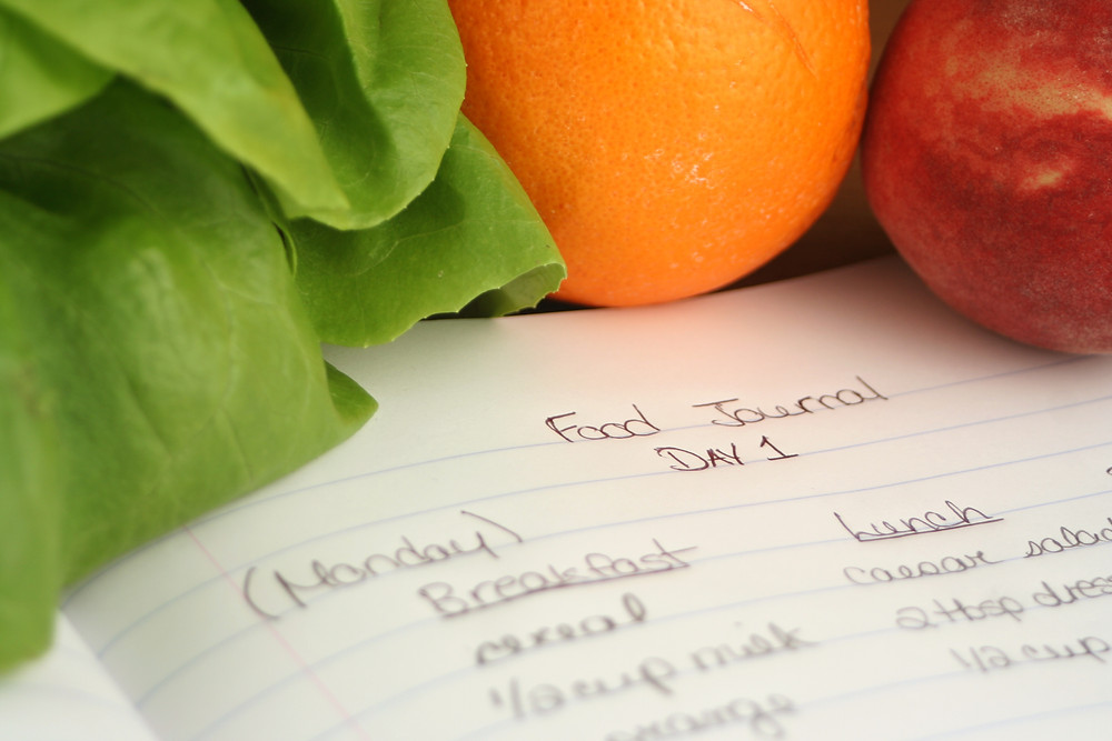 Food Journal to Reduce Pelic Pain