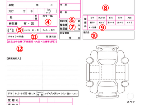 How the seller fills out the auction sheet (AKEBONO)