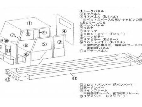 ARAI OYAMA AUCTION SHEET TRANSLATION (part-1) -AKEBONO