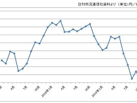 SCRAP METAL PRICES (JAPAN)