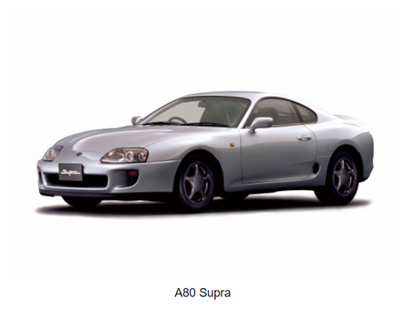 PARTS FOR TOYOTA SUPRA A70 , A80 ARE ADDITIONALLY RELEASED