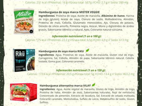 Comparación hamburguesas veggies