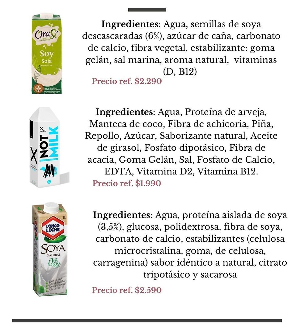 Bebidas Vegetales Orasi, NotMilk, Lonco leche Soya - Nutricionista Online Karina Herrera