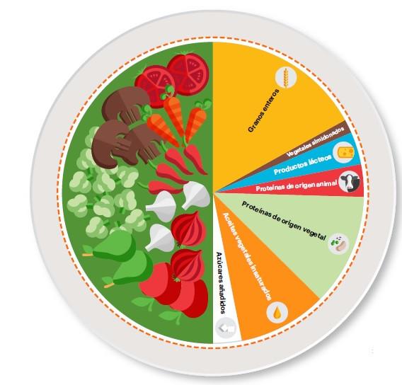 Salud planetaria - Nutricionista Online Karina Herrera
