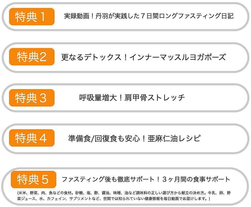 スクリーンショット 2020-05-05 20.25.28.png