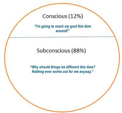 sub vs con.png