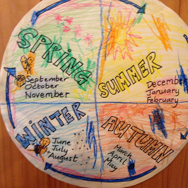 Learning about our seasons