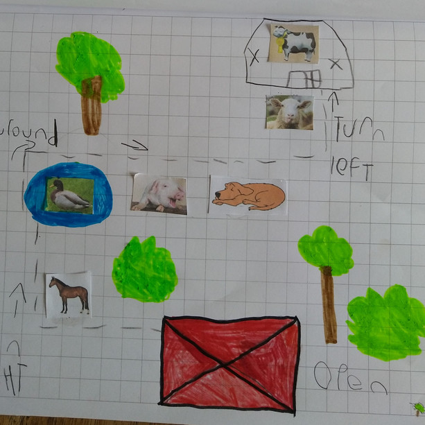 Maths - Making a map with directions