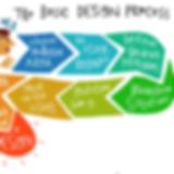 Design process_1.png