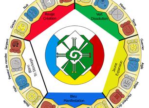 Astrologie Maya