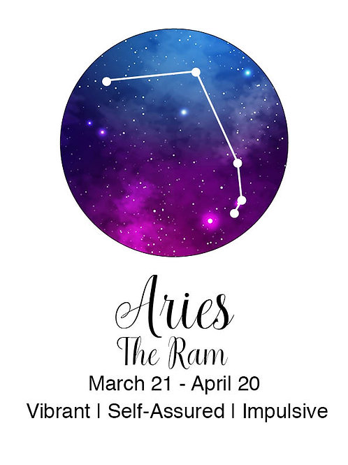 Aries Astrology Poster