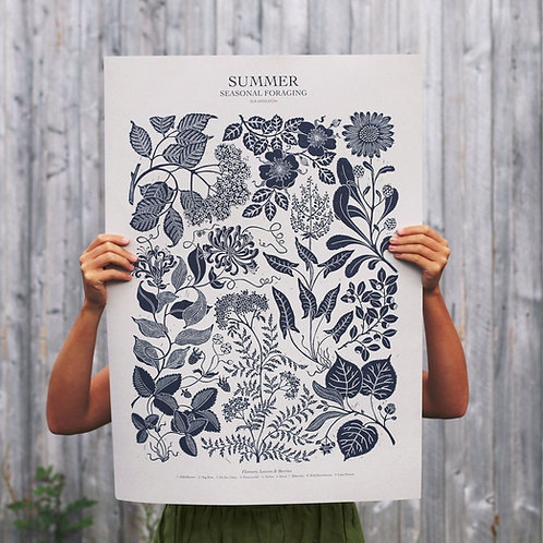 SET OF 3 FORAGING POSTERS