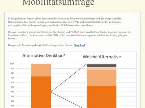 Mobilitätspakt Walldorf-Wiesloch
