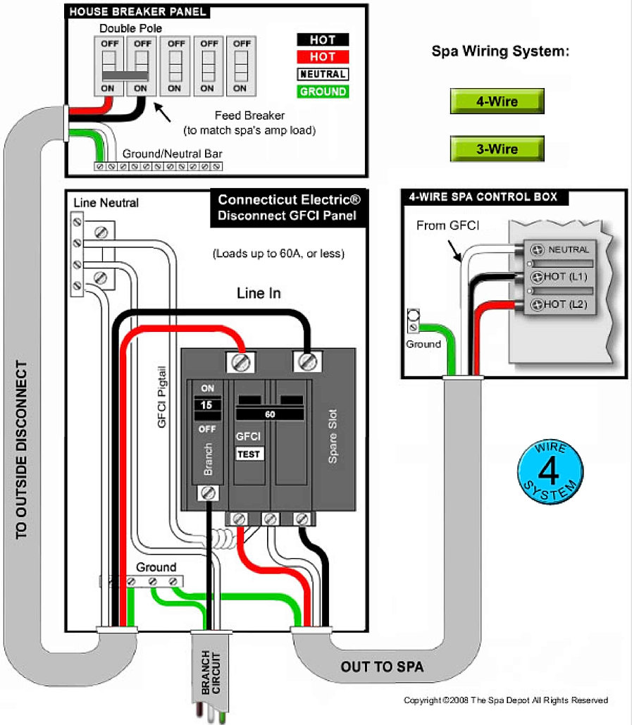 Pleasing Spa Motor Wiring Diagram Wiring Diagram Wiring 101 Akebretraxxcnl
