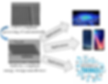 Part III Fig 2 Smoltek Transforming nano