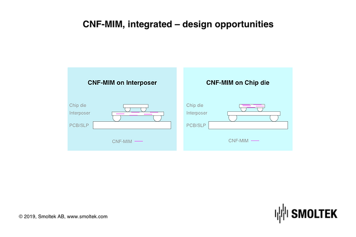 CNF-MIM_integrated_design-ops_all.png