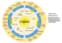 Smoltek innovation wheel_2000x1393.jpg
