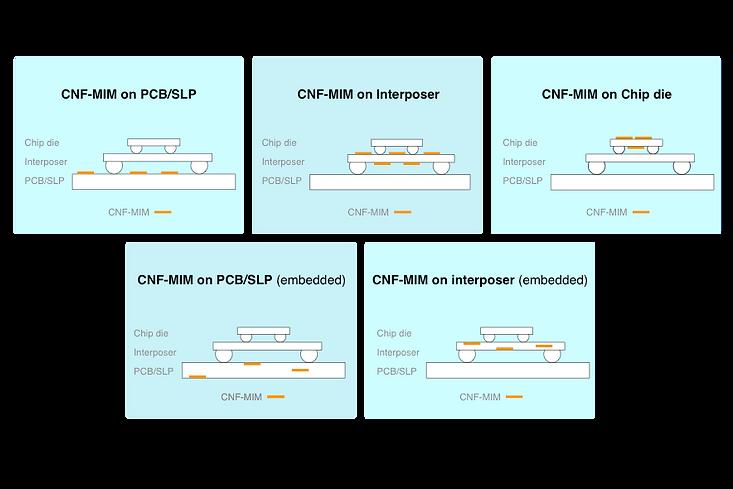 CNF-MIM_discrete_design-ops_all.png