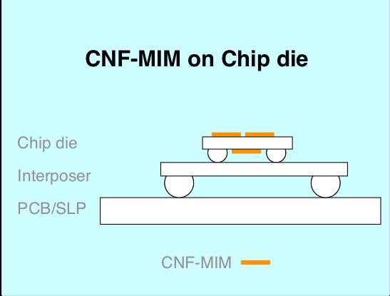CNF-MIM_discrete_design-ops_03_webb.png