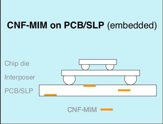 CNF-MIM_discrete_design-ops_04_webb.png