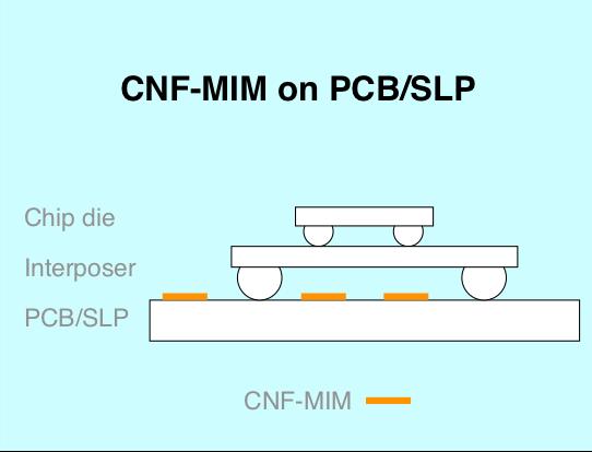 CNF-MIM_discrete_design-ops_01_webb.png