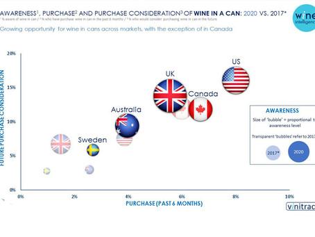 Mercados del vino: ¿Cómo será el 2021?