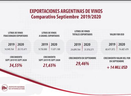 INV: La exportación de vino fraccionado aumentó un 34,55% en septiembre