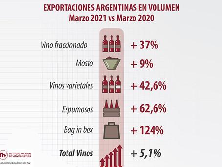 Argentina: Sigue creciendo la exportación de vino fraccionado