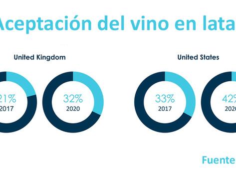 IWSR: Desafíos y oportunidades para el vino en lata